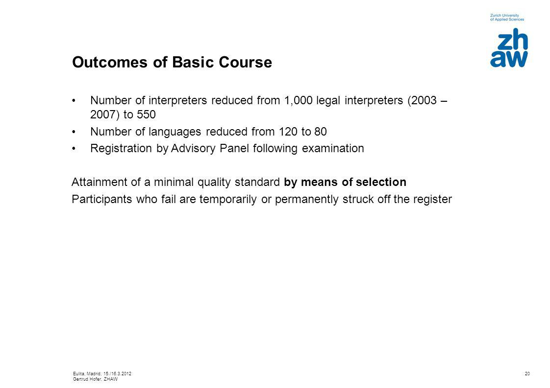 20 Outcomes of Basic Course Number of interpreters reduced from 1,000 legal interpreters (2003 – 2007) to 550 Number of languages reduced from 120 to 80 Registration by Advisory Panel following examination Attainment of a minimal quality standard by means of selection Participants who fail are temporarily or permanently struck off the register Eulita, Madrid, 15./16.3.2012 Gertrud Hofer, ZHAW