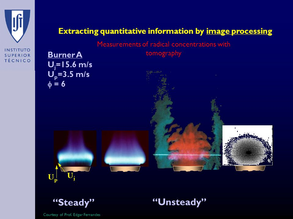 Extracting quantitative information by image processing Measurements of radical concentrations with tomography Steady Unsteady Burner A U j =15.6 m/s U p =3.5 m/s = 6 UpUp UjUj Courtesy of Prof.