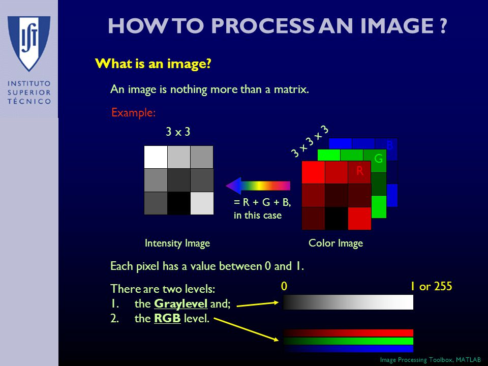 B G HOW TO PROCESS AN IMAGE . An image is nothing more than a matrix.