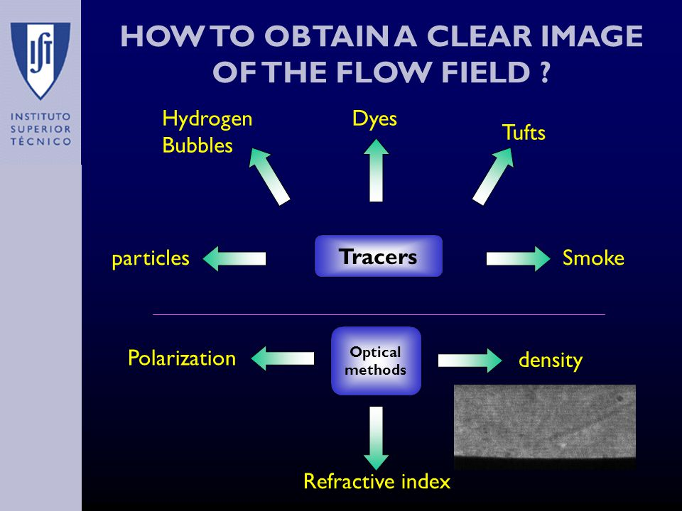 HOW TO OBTAIN A CLEAR IMAGE OF THE FLOW FIELD .