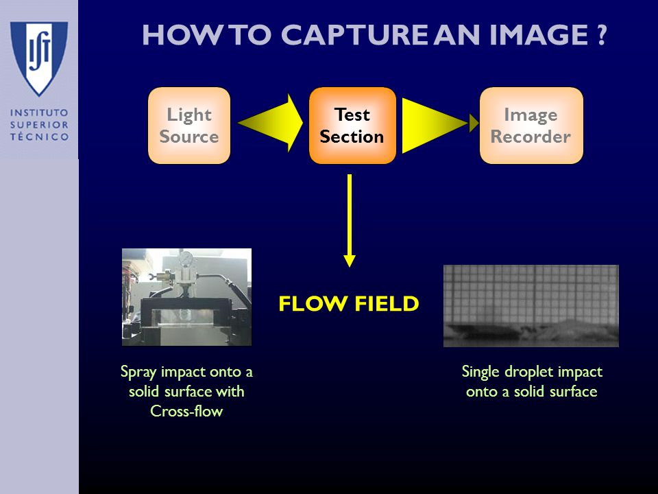 HOW TO CAPTURE AN IMAGE .