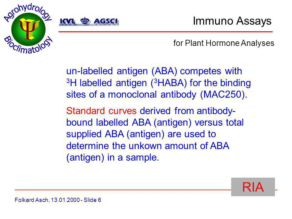 Immuno Assays Folkard Asch, 13.01.2000 - Slide 6 for Plant Hormone Analyses RIA un-labelled antigen (ABA) competes with 3 H labelled antigen ( 3 HABA) for the binding sites of a monoclonal antibody (MAC250).