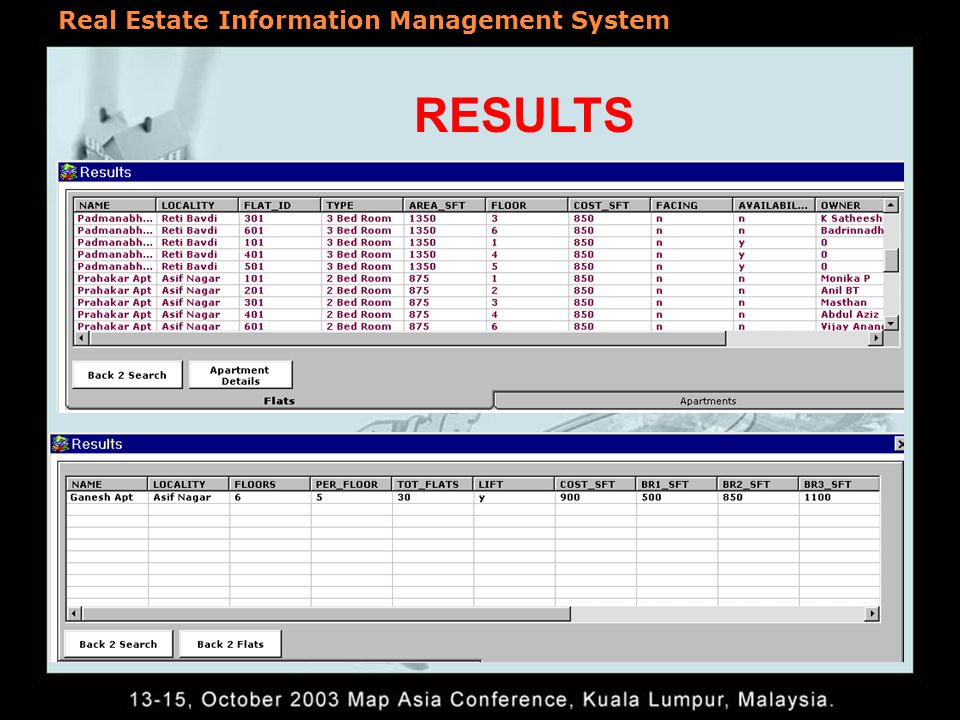 Real Estate Information Management System User Preferences