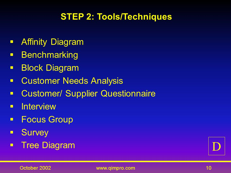 October 2002www.qimpro.com10 STEP 2: Tools/Techniques Affinity Diagram Benchmarking Block Diagram Customer Needs Analysis Customer/ Supplier Questionnaire Interview Focus Group Survey Tree Diagram D