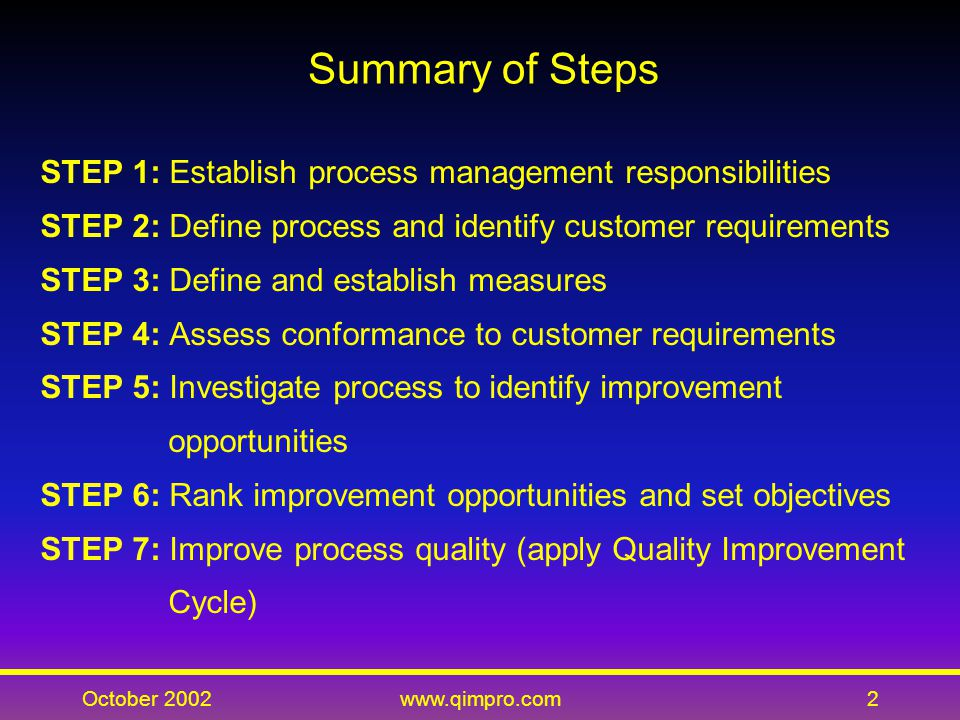 October 2002www.qimpro.com2 Summary of Steps STEP 1: Establish process management responsibilities STEP 2: Define process and identify customer requirements STEP 3: Define and establish measures STEP 4: Assess conformance to customer requirements STEP 5: Investigate process to identify improvement opportunities STEP 6: Rank improvement opportunities and set objectives STEP 7: Improve process quality (apply Quality Improvement Cycle)