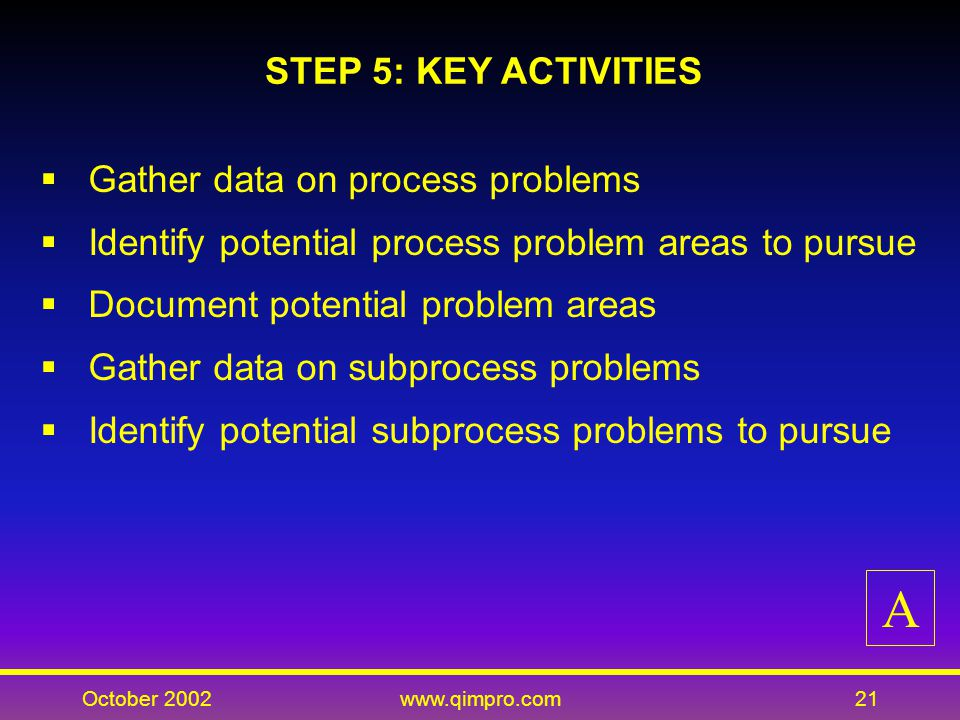 October 2002www.qimpro.com21 STEP 5: KEY ACTIVITIES Gather data on process problems Identify potential process problem areas to pursue Document potential problem areas Gather data on subprocess problems Identify potential subprocess problems to pursue A