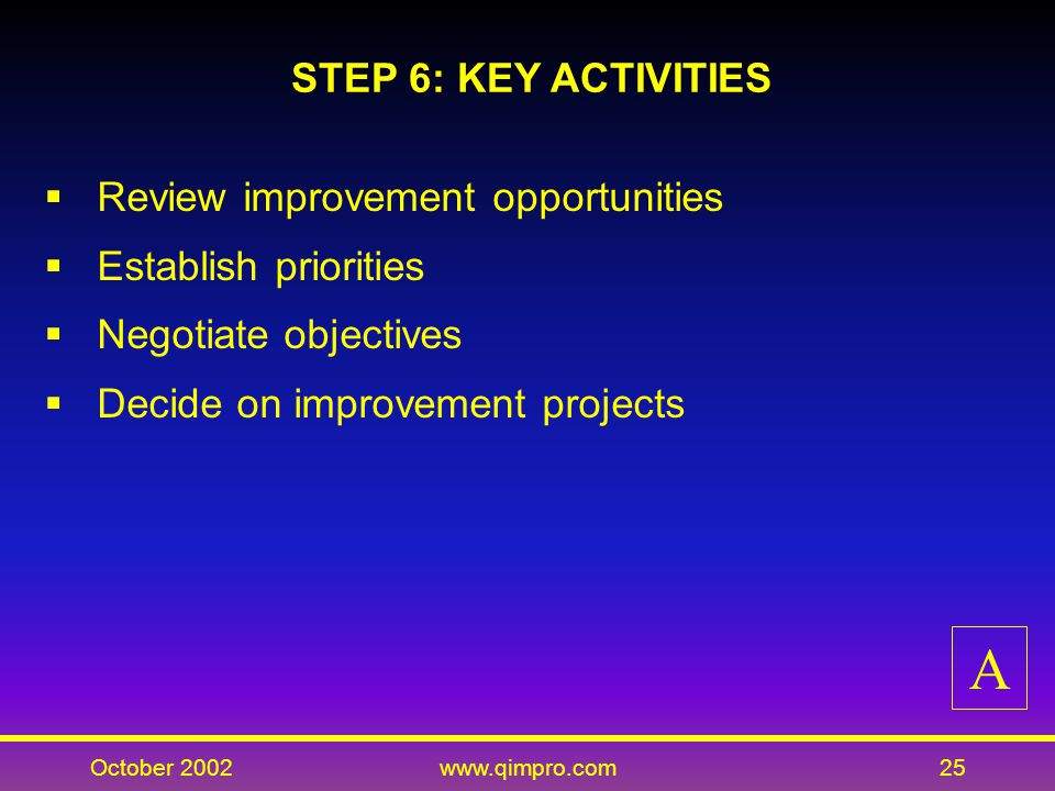 October 2002www.qimpro.com25 STEP 6: KEY ACTIVITIES Review improvement opportunities Establish priorities Negotiate objectives Decide on improvement projects A