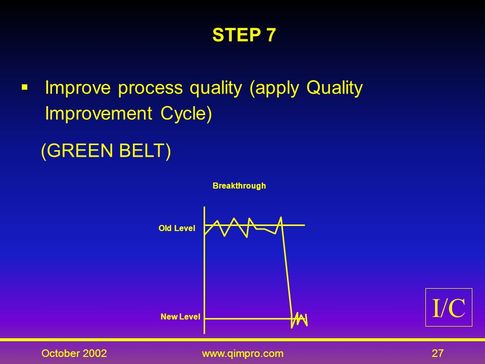 October 2002www.qimpro.com27 STEP 7 Improve process quality (apply Quality Improvement Cycle) (GREEN BELT) Breakthrough Old Level New Level I/C