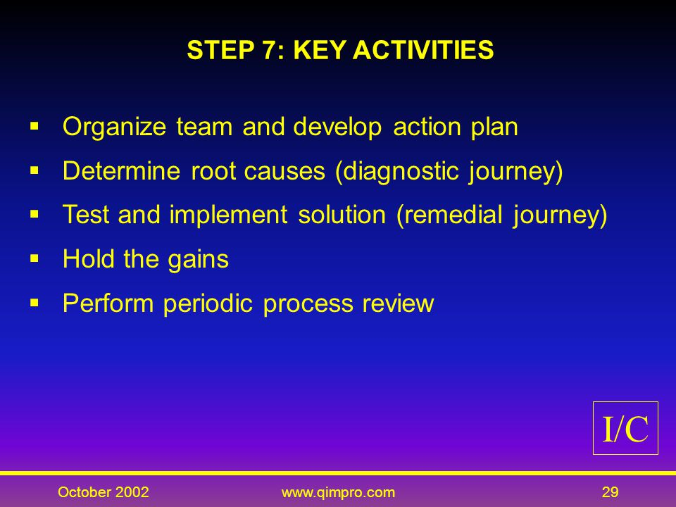 October 2002www.qimpro.com29 STEP 7: KEY ACTIVITIES Organize team and develop action plan Determine root causes (diagnostic journey) Test and implement solution (remedial journey) Hold the gains Perform periodic process review I/C