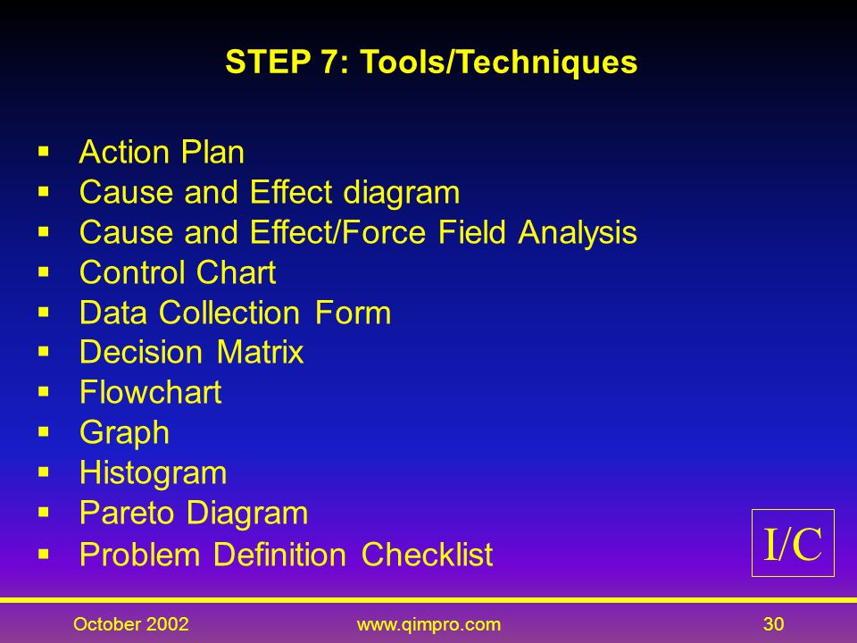 October 2002www.qimpro.com30 STEP 7: Tools/Techniques Action Plan Cause and Effect diagram Cause and Effect/Force Field Analysis Control Chart Data Collection Form Decision Matrix Flowchart Graph Histogram Pareto Diagram Problem Definition Checklist I/C