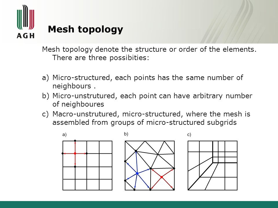 Mesh topology Mesh topology denote the structure or order of the elements.
