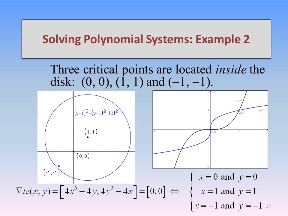 Solving Polynomial Systems: Example 2 Three critical points are located inside the disk: (0, 0), (1, 1) and ( 1, 1).