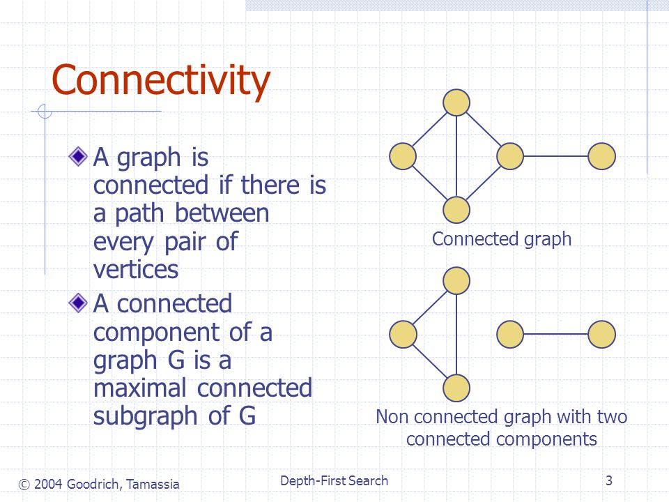 © 2004 Goodrich, Tamassia Depth-First Search3 Connectivity A graph is connected if there is a path between every pair of vertices A connected component of a graph G is a maximal connected subgraph of G Connected graph Non connected graph with two connected components