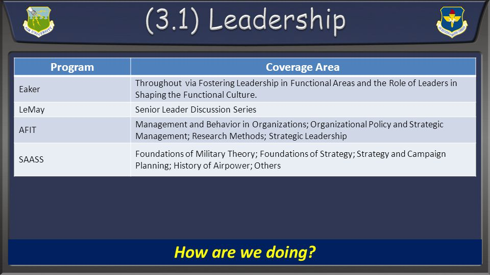 ProgramCoverage Area Eaker Throughout via Fostering Leadership in Functional Areas and the Role of Leaders in Shaping the Functional Culture.