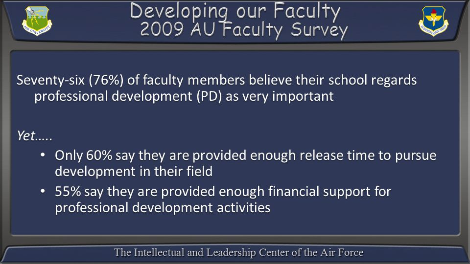 Seventy-six (76%) of faculty members believe their school regards professional development (PD) as very important Yet…..