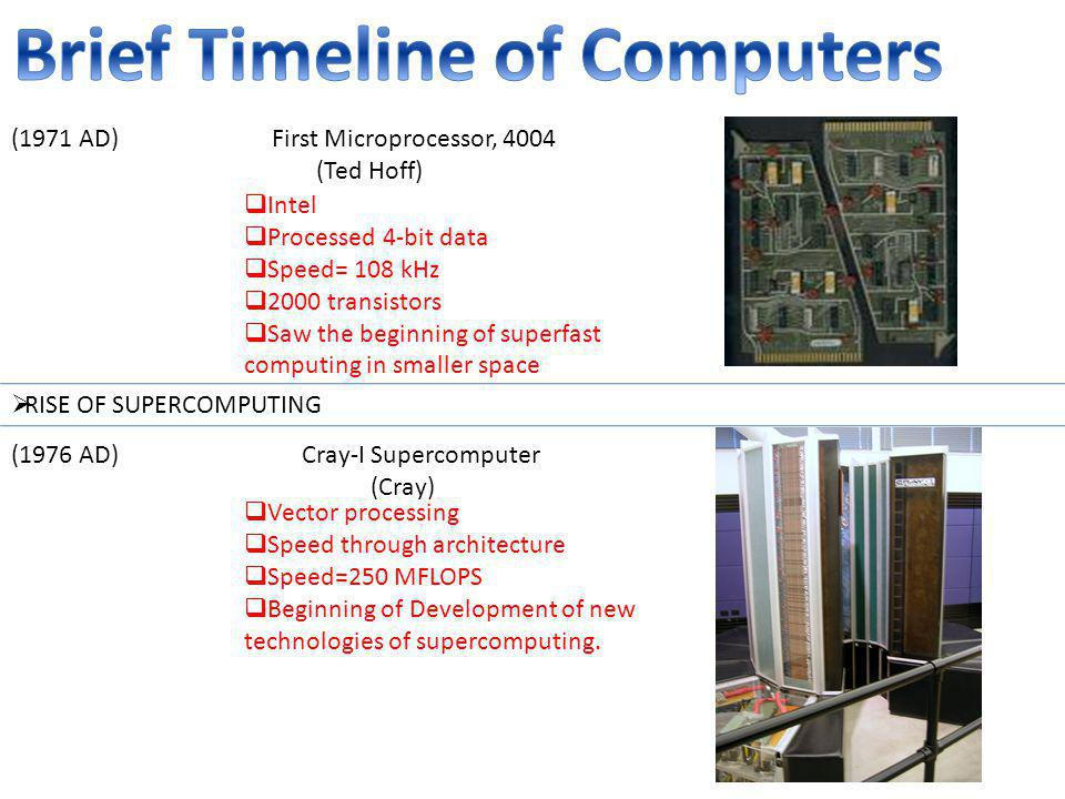 (1971 AD) First Microprocessor, 4004 (Ted Hoff) (1976 AD) Cray-I Supercomputer (Cray) Intel Processed 4-bit data Speed= 108 kHz 2000 transistors Saw the beginning of superfast computing in smaller space Vector processing Speed through architecture Speed=250 MFLOPS Beginning of Development of new technologies of supercomputing.