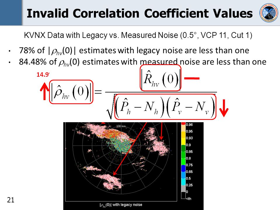21 78% of | hv (0)| estimates with legacy noise are less than one 84.48% of hv (0) estimates with measured noise are less than one 14.9% IMPROVEMENT IN THE NUMBER OF VALID ESTIMATES Invalid Correlation Coefficient Values KVNX Data with Legacy vs.
