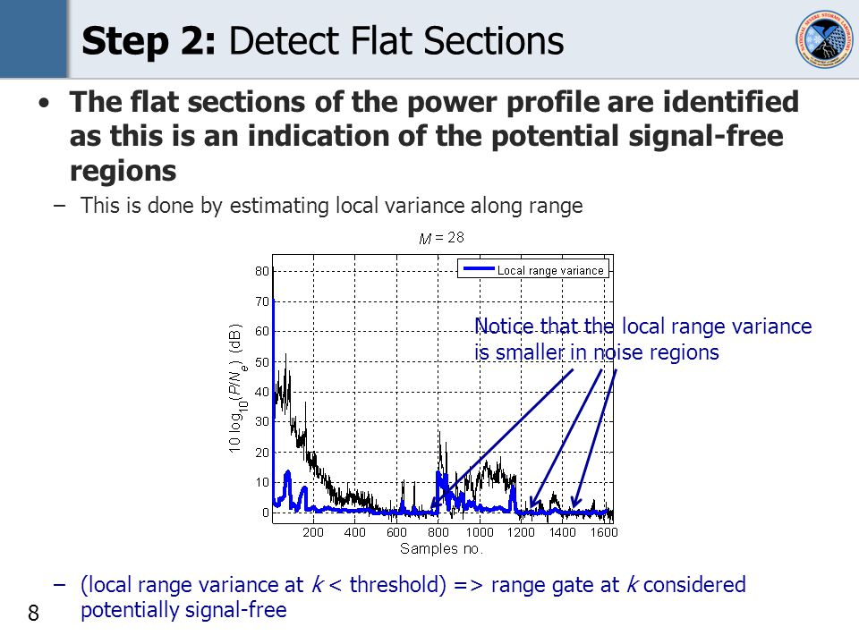 8 Step 2: Detect Flat Sections The flat sections of the power profile are identified as this is an indication of the potential signal-free regions –This is done by estimating local variance along range –(local range variance at k range gate at k considered potentially signal-free Notice that the local range variance is smaller in noise regions