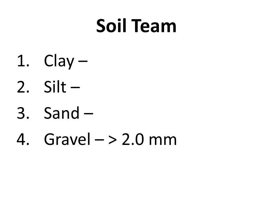 1.Clay – 2.Silt – 3.Sand – 4.Gravel – > 2.0 mm Soil Team