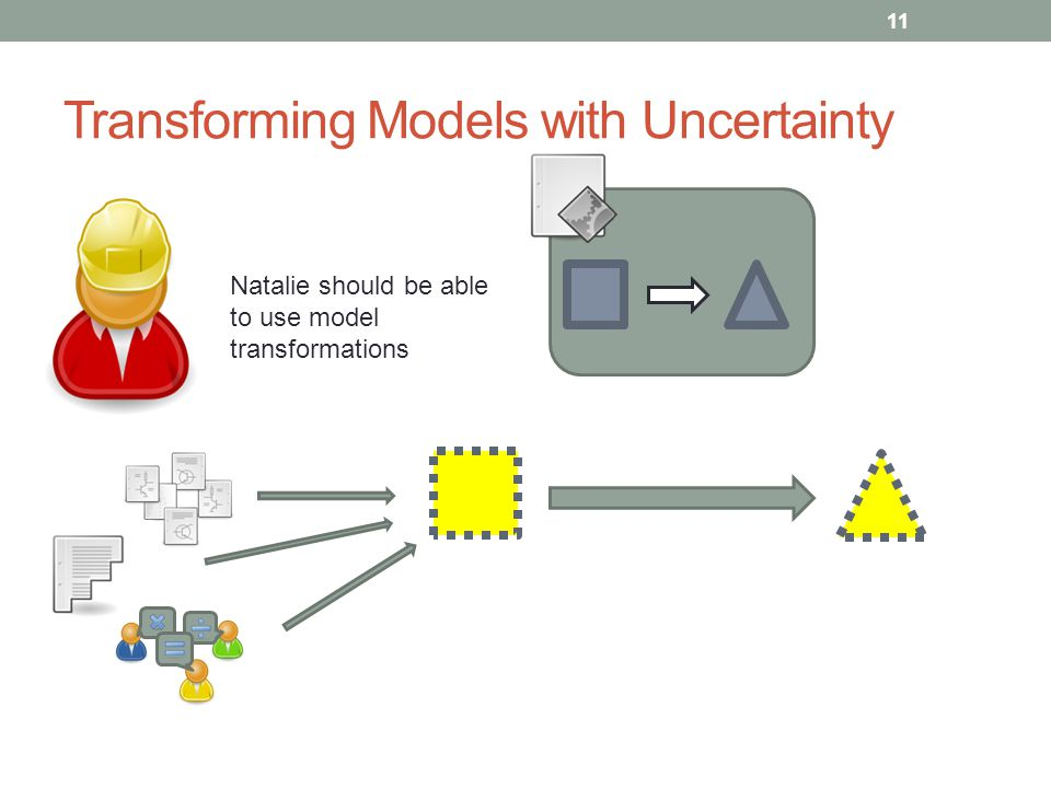 Transforming Models with Uncertainty 11 Natalie should be able to use model transformations