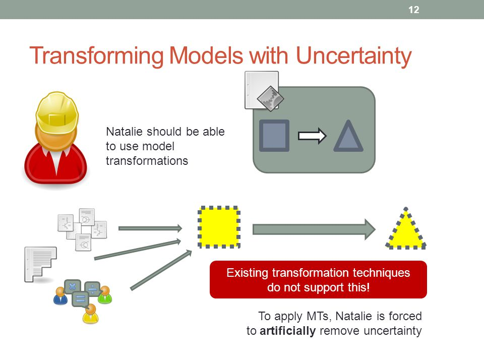 Transforming Models with Uncertainty 12 Natalie should be able to use model transformations Existing transformation techniques do not support this.