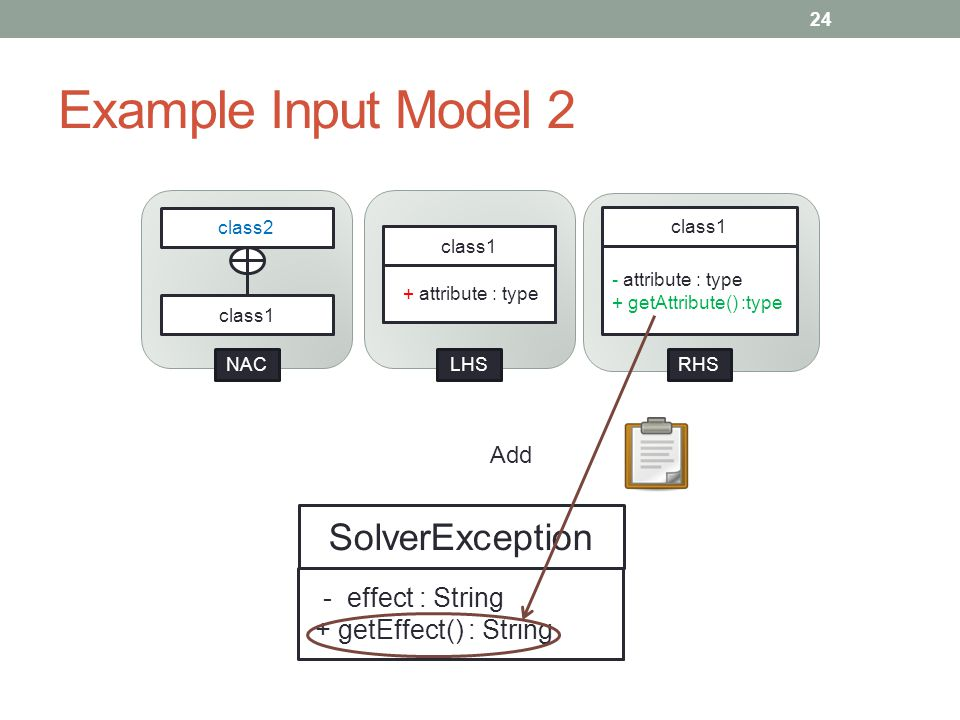 Example Input Model 2 24 SolverException - effect : String + getEffect() : String class1 + attribute : type class1 - attribute : type + getAttribute() :type class1 class2 RHS LHS NAC Add