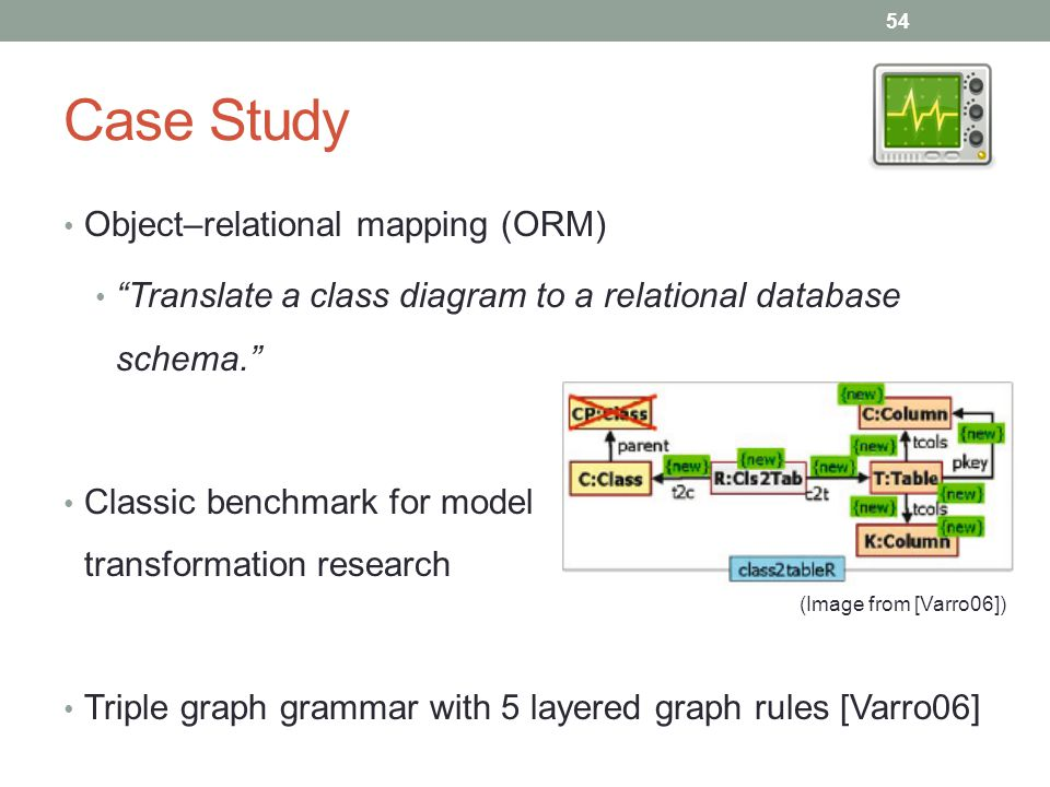 Case Study Object–relational mapping (ORM) Translate a class diagram to a relational database schema.