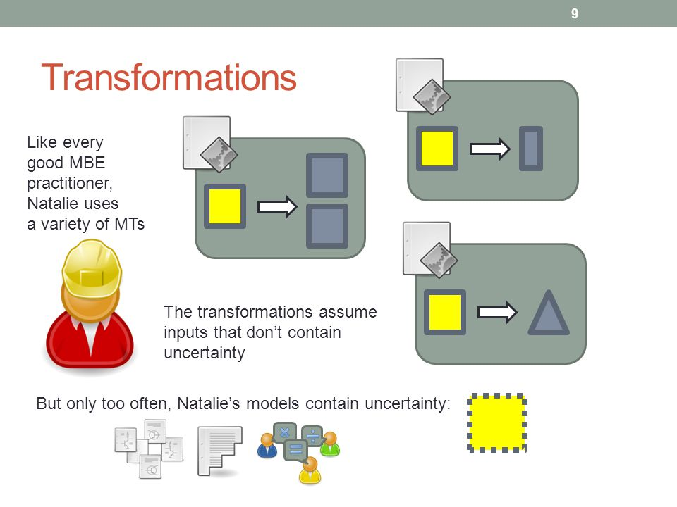 Transformations 9 But only too often, Natalies models contain uncertainty: The transformations assume inputs that dont contain uncertainty Like every good MBE practitioner, Natalie uses a variety of MTs