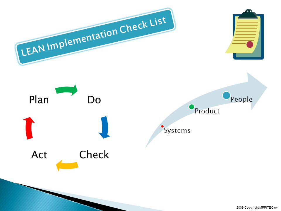 Systems Product People LEAN Implementation Check List Do CheckAct Plan 2009 Copyright MPPiTEC nv.