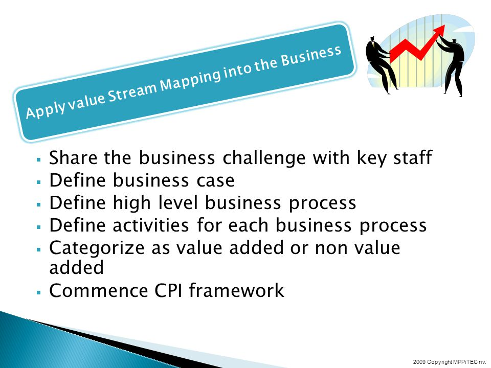 Share the business challenge with key staff Define business case Define high level business process Define activities for each business process Categorize as value added or non value added Commence CPI framework Apply value Stream Mapping into the Business 2009 Copyright MPPiTEC nv.