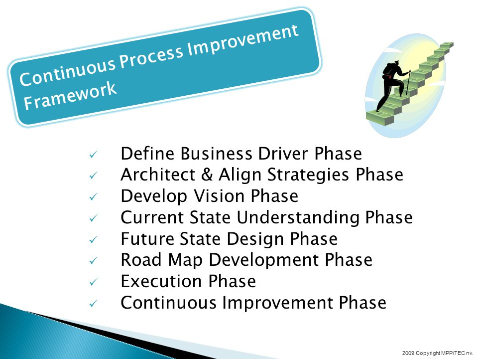 Define Business Driver Phase Architect & Align Strategies Phase Develop Vision Phase Current State Understanding Phase Future State Design Phase Road Map Development Phase Execution Phase Continuous Improvement Phase Continuous Process Improvement Framework 2009 Copyright MPPiTEC nv.
