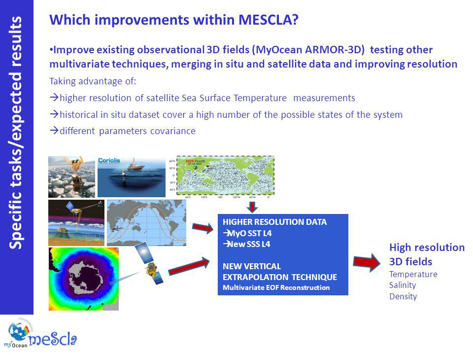 Which improvements within MESCLA.