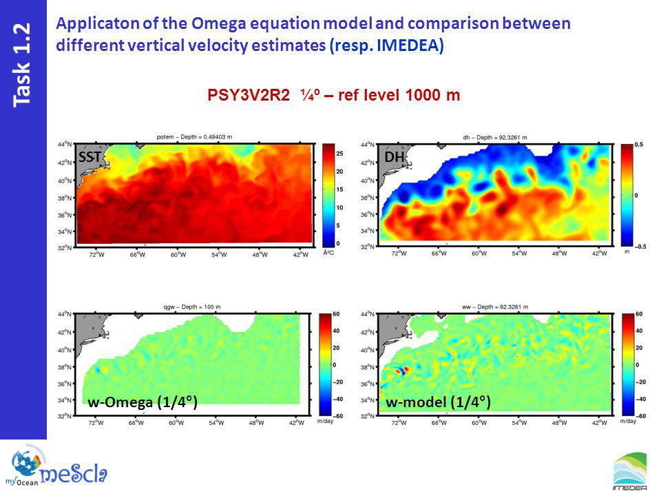 Task 1.2 PSY3V2R2 ¼º – ref level 1000 m Applicaton of the Omega equation model and comparison between different vertical velocity estimates (resp.