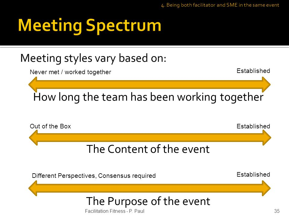 Meeting styles vary based on: How long the team has been working together The Content of the event The Purpose of the event Never met / worked together Established Out of the BoxEstablished Different Perspectives, Consensus required Established 4.
