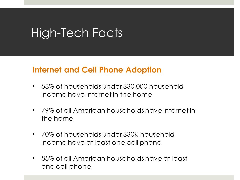 High-Tech Facts Internet and Cell Phone Adoption 53% of households under $30,000 household income have internet in the home 79% of all American households have internet in the home 70% of households under $30K household income have at least one cell phone 85% of all American households have at least one cell phone