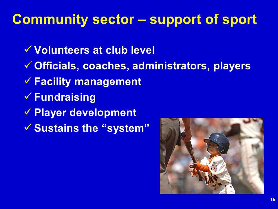 15 Community sector – support of sport Volunteers at club level Officials, coaches, administrators, players Facility management Fundraising Player development Sustains the system