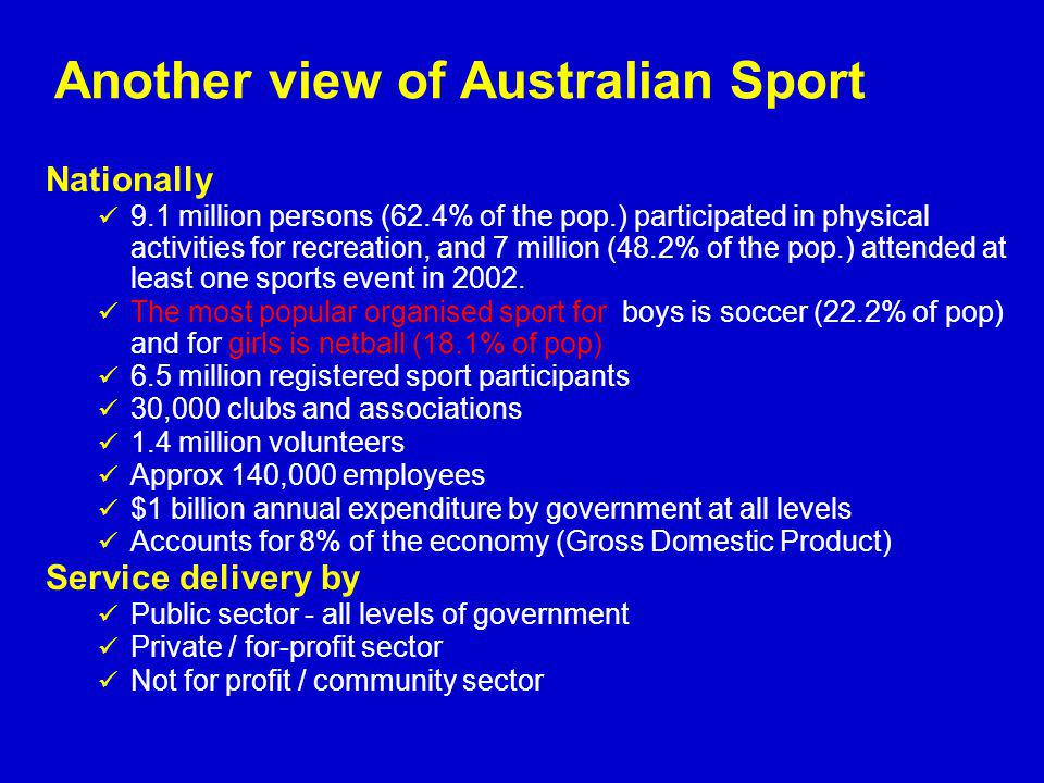 Another view of Australian Sport Nationally 9.1 million persons (62.4% of the pop.) participated in physical activities for recreation, and 7 million (48.2% of the pop.) attended at least one sports event in 2002.