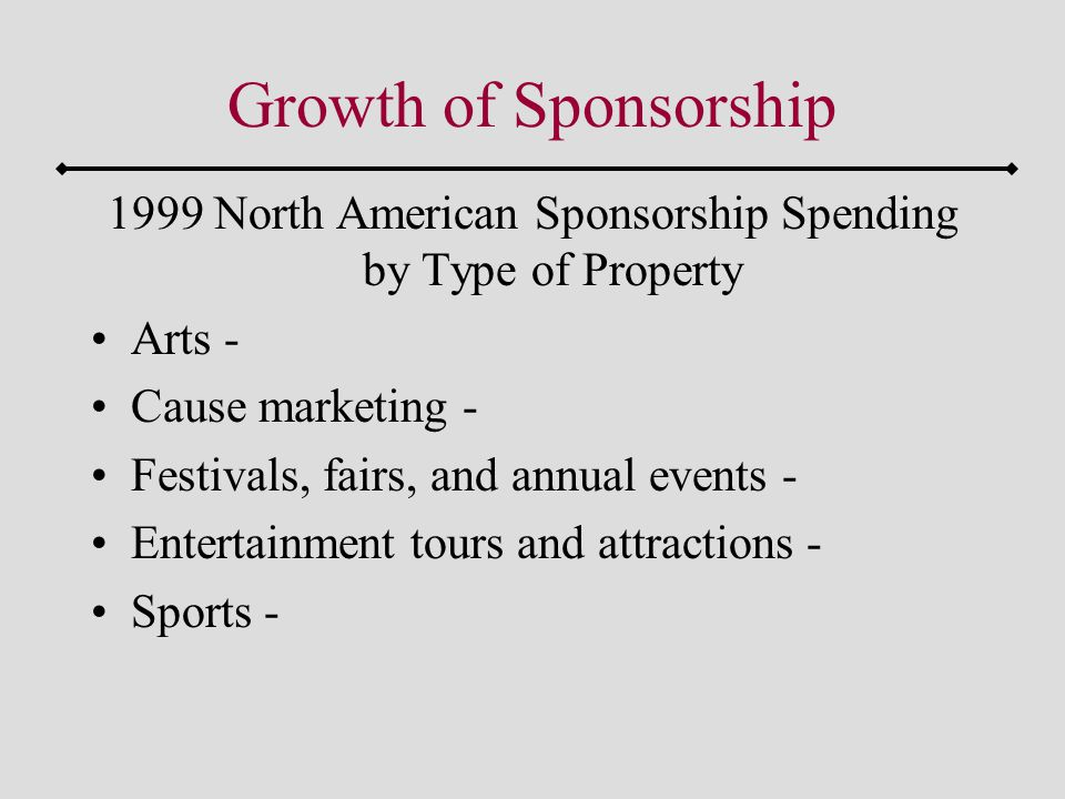 Growth of Sponsorship 1999 North American Sponsorship Spending by Type of Property Arts - Cause marketing - Festivals, fairs, and annual events - Entertainment tours and attractions - Sports -