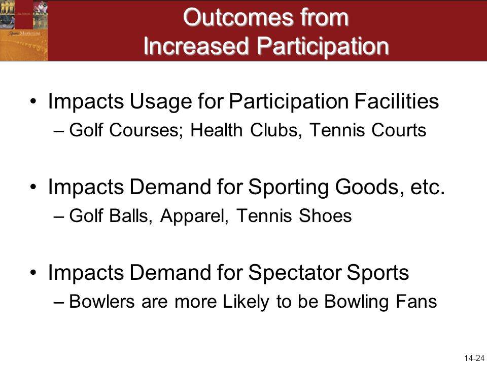 14-24 Outcomes from Increased Participation Impacts Usage for Participation Facilities –Golf Courses; Health Clubs, Tennis Courts Impacts Demand for Sporting Goods, etc.