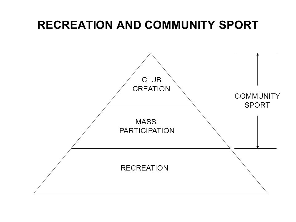 RECREATION AND COMMUNITY SPORT RECREATION MASS PARTICIPATION CLUB CREATION COMMUNITY SPORT