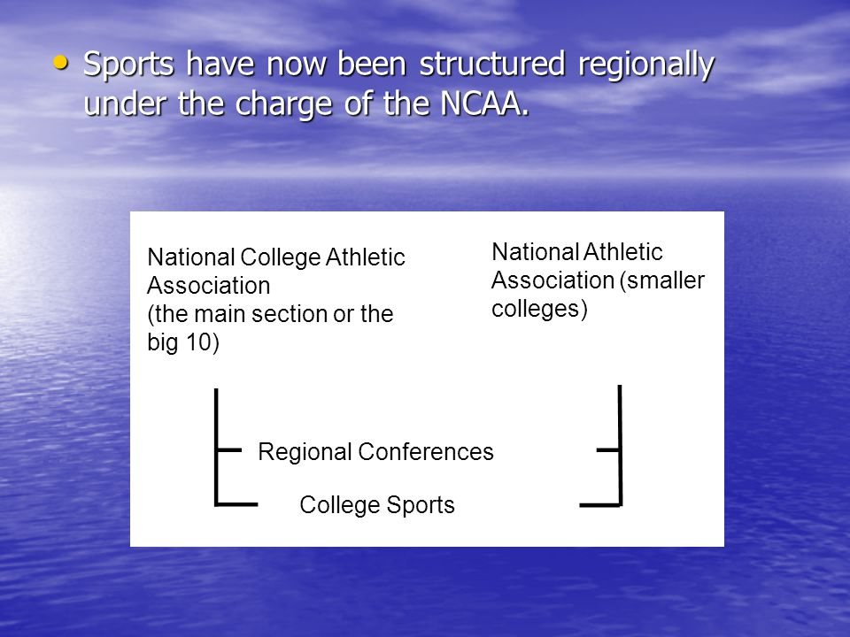 Sports have now been structured regionally under the charge of the NCAA.