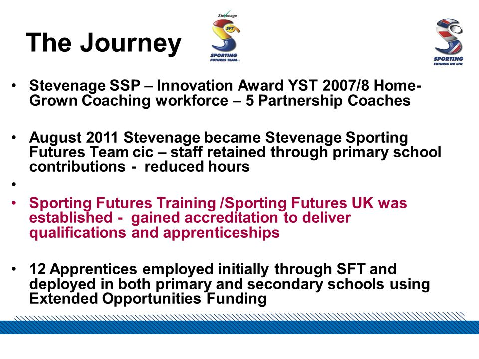 Stevenage SSP – Innovation Award YST 2007/8 Home- Grown Coaching workforce – 5 Partnership Coaches August 2011 Stevenage became Stevenage Sporting Futures Team cic – staff retained through primary school contributions - reduced hours Sporting Futures Training /Sporting Futures UK was established - gained accreditation to deliver qualifications and apprenticeships 12 Apprentices employed initially through SFT and deployed in both primary and secondary schools using Extended Opportunities Funding The Journey