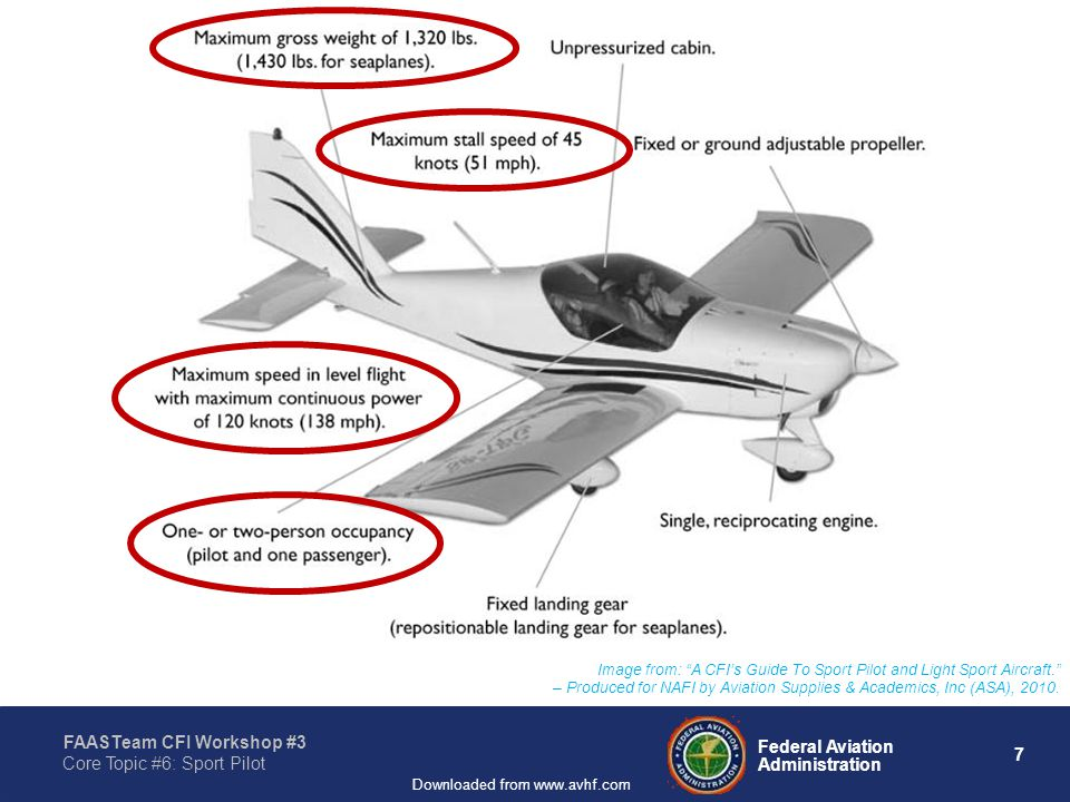 7 Federal Aviation Administration FAASTeam CFI Workshop #3 Core Topic #6: Sport Pilot Downloaded from www.avhf.com Image from: A CFIs Guide To Sport Pilot and Light Sport Aircraft.