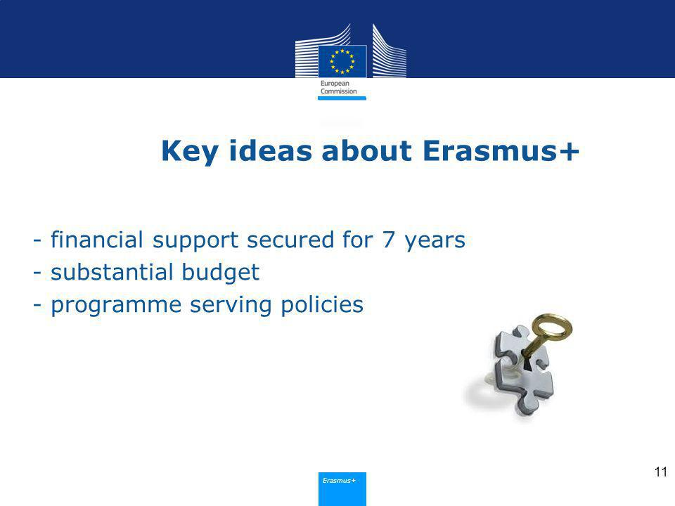Erasmus+ Key ideas about Erasmus+ - financial support secured for 7 years - substantial budget - programme serving policies 11