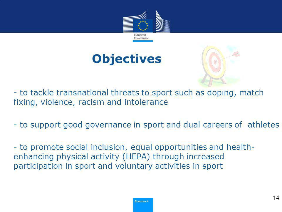 Erasmus+ Objectives - to tackle transnational threats to sport such as doping, match fixing, violence, racism and intolerance - to support good governance in sport and dual careers of athletes - to promote social inclusion, equal opportunities and health- enhancing physical activity (HEPA) through increased participation in sport and voluntary activities in sport 14