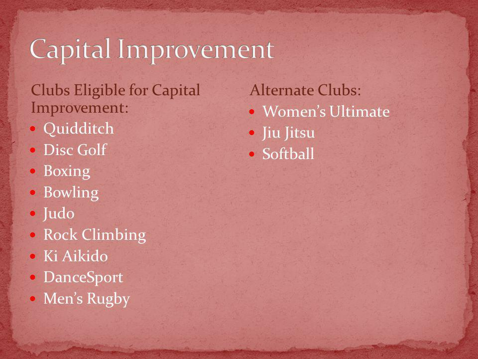 Clubs Eligible for Capital Improvement: Quidditch Disc Golf Boxing Bowling Judo Rock Climbing Ki Aikido DanceSport Mens Rugby Alternate Clubs: Womens Ultimate Jiu Jitsu Softball