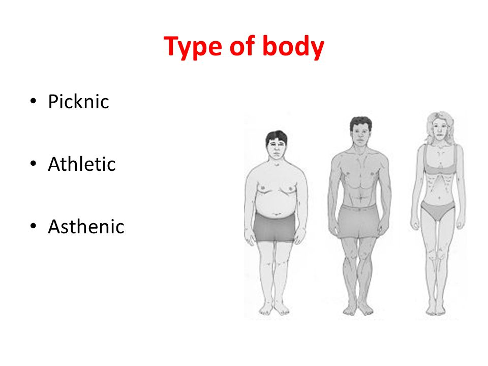 Type of body Picknic Athletic Asthenic