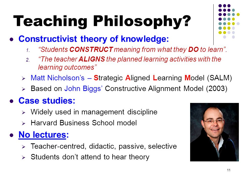 Constructivist theory of knowledge: 1. Students CONSTRUCT meaning from what they DO to learn.