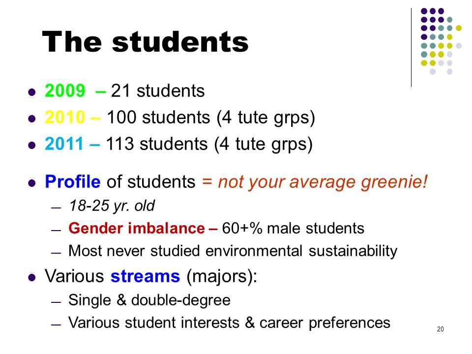 2009 – 21 students 2010 – 100 students (4 tute grps) 2011 – 113 students (4 tute grps) Profile of students = not your average greenie.