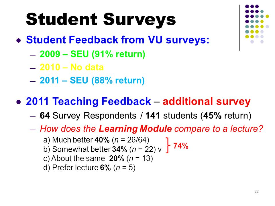 Student Feedback from VU surveys: 2009 – SEU (91% return) 2010 – No data 2011 – SEU (88% return) 2011 Teaching Feedback – additional survey 64 Survey Respondents / 141 students (45% return) How does the Learning Module compare to a lecture.